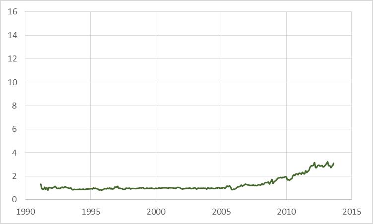 oil_exports_barrels_sep_13