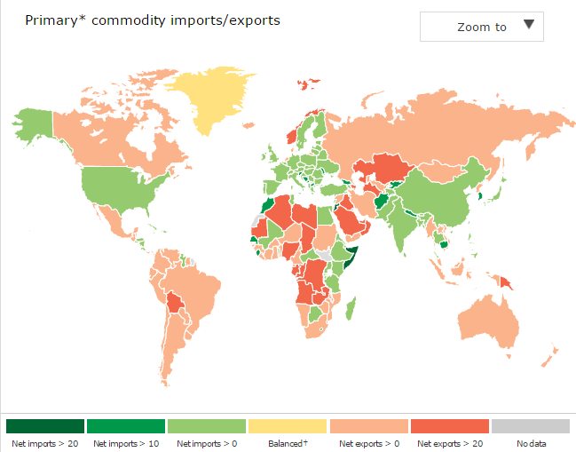 commodity exporters (1)