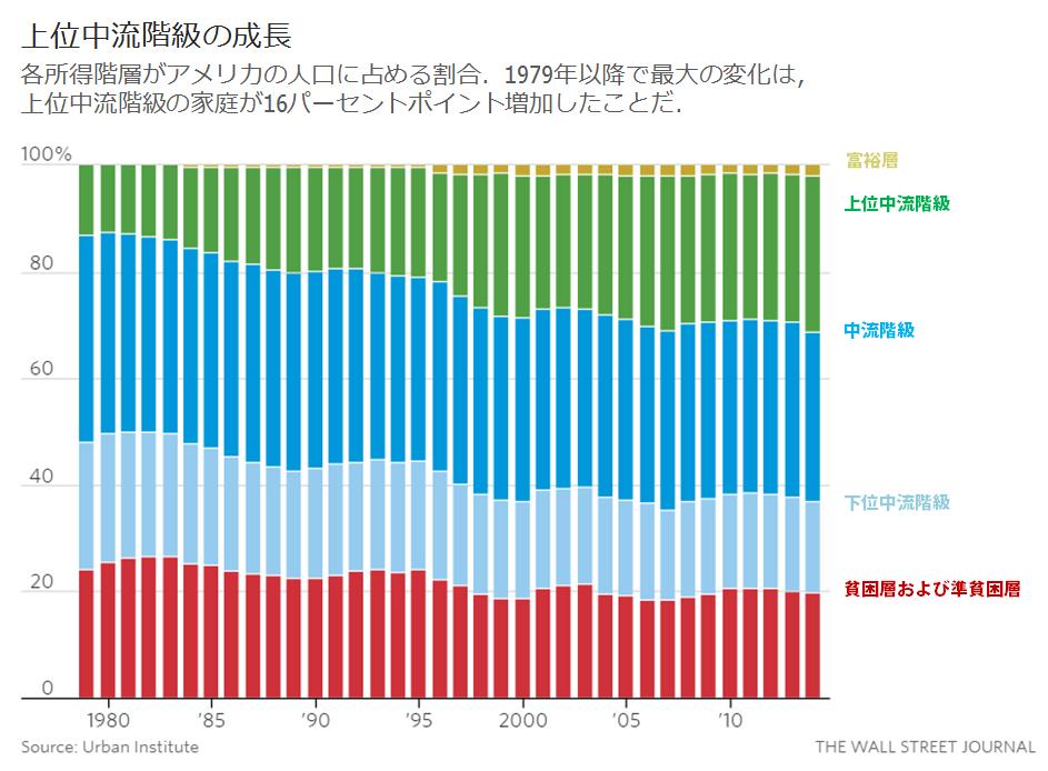 wsj_graph_jp