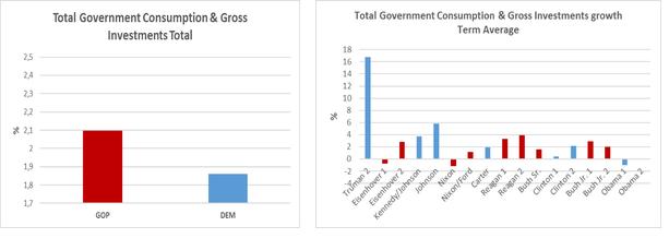 gov-spending-2